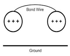 Bond Wire Example
